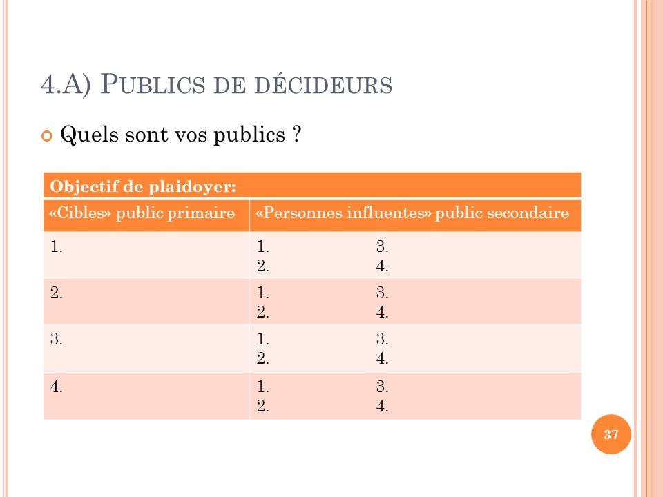 4.A) P UBLICS DE DÉCIDEURS Quels sont vos publics ? 37 Objectif de plaidoyer: «Cibles» public primaire«Personnes influentes» public secondaire 1.1. 3.