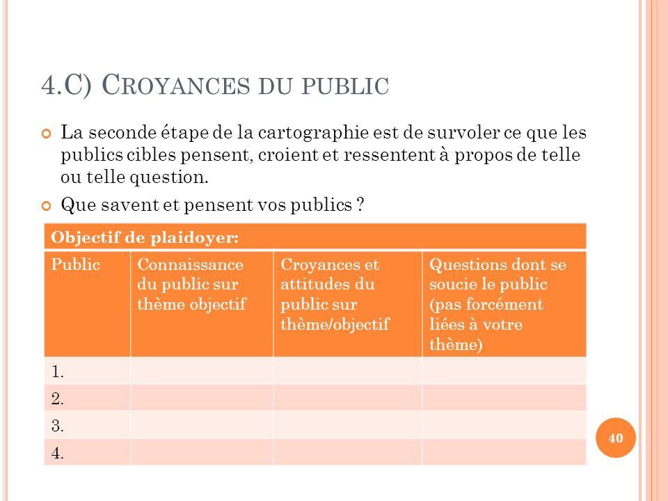 4.C) C ROYANCES DU PUBLIC La seconde étape de la cartographie est de survoler ce que les publics cibles pensent, croient et ressentent à propos de tel