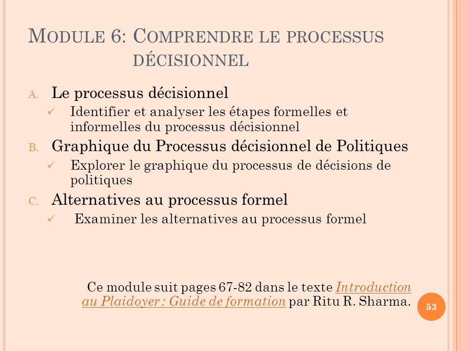 M ODULE 6: C OMPRENDRE LE PROCESSUS DÉCISIONNEL A. Le processus décisionnel Identifier et analyser les étapes formelles et informelles du processus dé