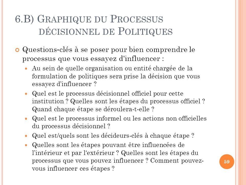 6.B) G RAPHIQUE DU P ROCESSUS DÉCISIONNEL DE P OLITIQUES Questions-clés à se poser pour bien comprendre le processus que vous essayez d'influencer : A