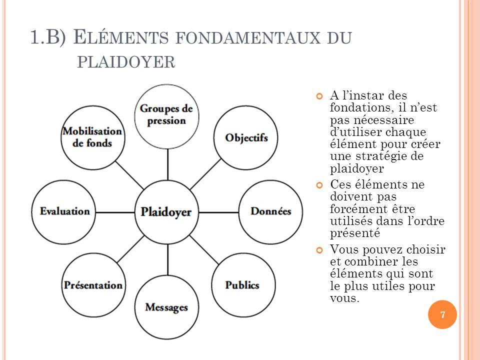 1.B) E LÉMENTS FONDAMENTAUX DU PLAIDOYER 7 A linstar des fondations, il nest pas nécessaire dutiliser chaque élément pour créer une stratégie de plaid