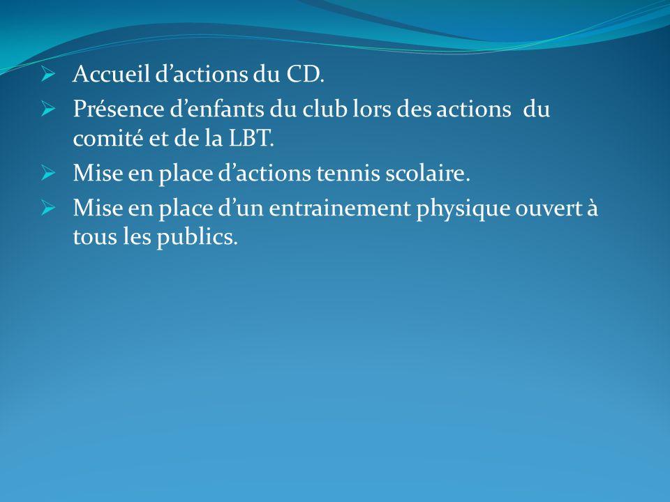 Attribution de points en fonction des critères Respect des incontournables Choix dau moins quatre critères sur les 8 possibles Demande de labellisation à faire par mail auprès du comité de Tennis du Morbihan pour le 15 décembre 2013.