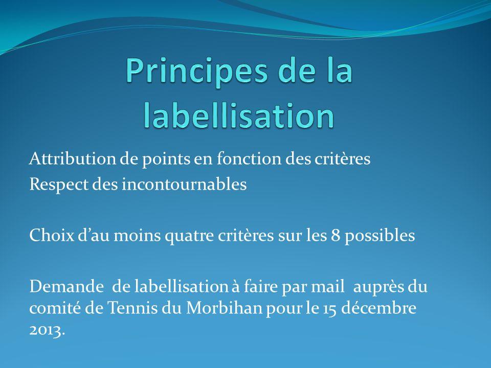 Attribution de points en fonction des critères Respect des incontournables Choix dau moins quatre critères sur les 8 possibles Demande de labellisatio