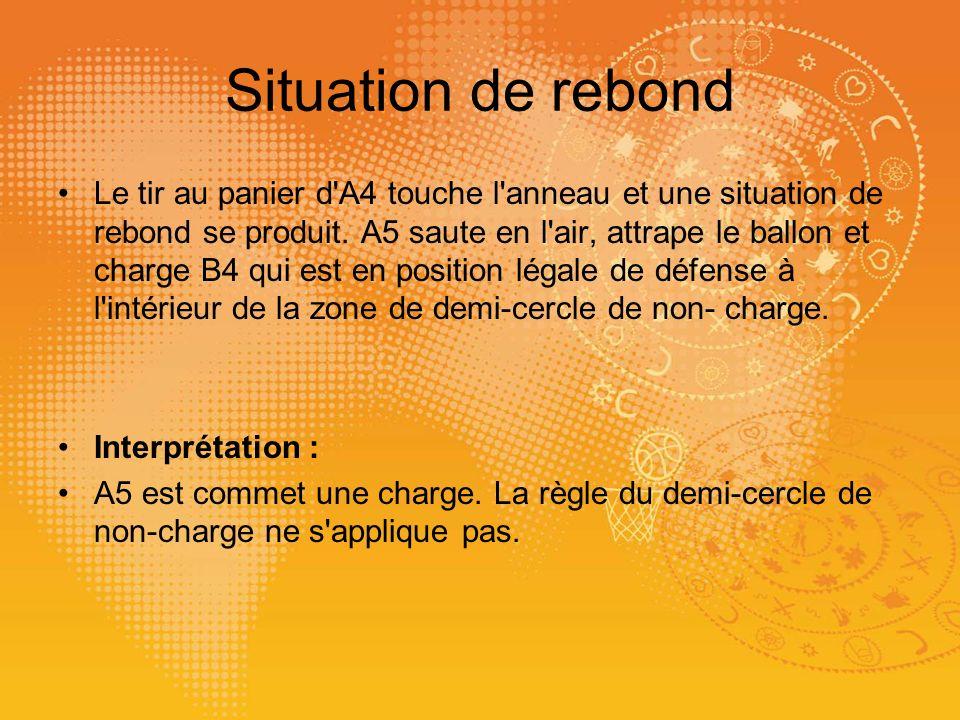 Situation de rebond Le tir au panier d'A4 touche l'anneau et une situation de rebond se produit. A5 saute en l'air, attrape le ballon et charge B4 qui