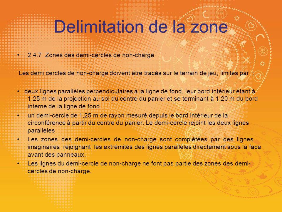 Delimitation de la zone 2.4.7 Zones des demi-cercles de non-charge Les demi cercles de non-charge doivent être tracés sur le terrain de jeu, limités p