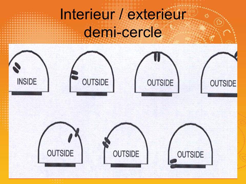 33: CONTACT 33.10 Zones des demi-cercles de non-charge Cest une zone spécifique pour linterprétation des situations dobstruction / passage en force sous le panier.