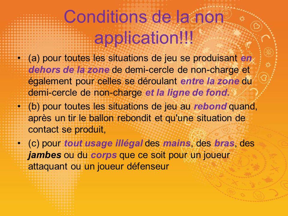 Conditions de la non application!!! (a) pour toutes les situations de jeu se produisant en dehors de la zone de demi-cercle de non-charge et également