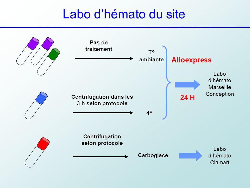 Labo dhémato du site Pas de traitement Labo dhémato Marseille Conception 24 H T° ambiante 4° Centrifugation dans les 3 h selon protocole Carboglace La