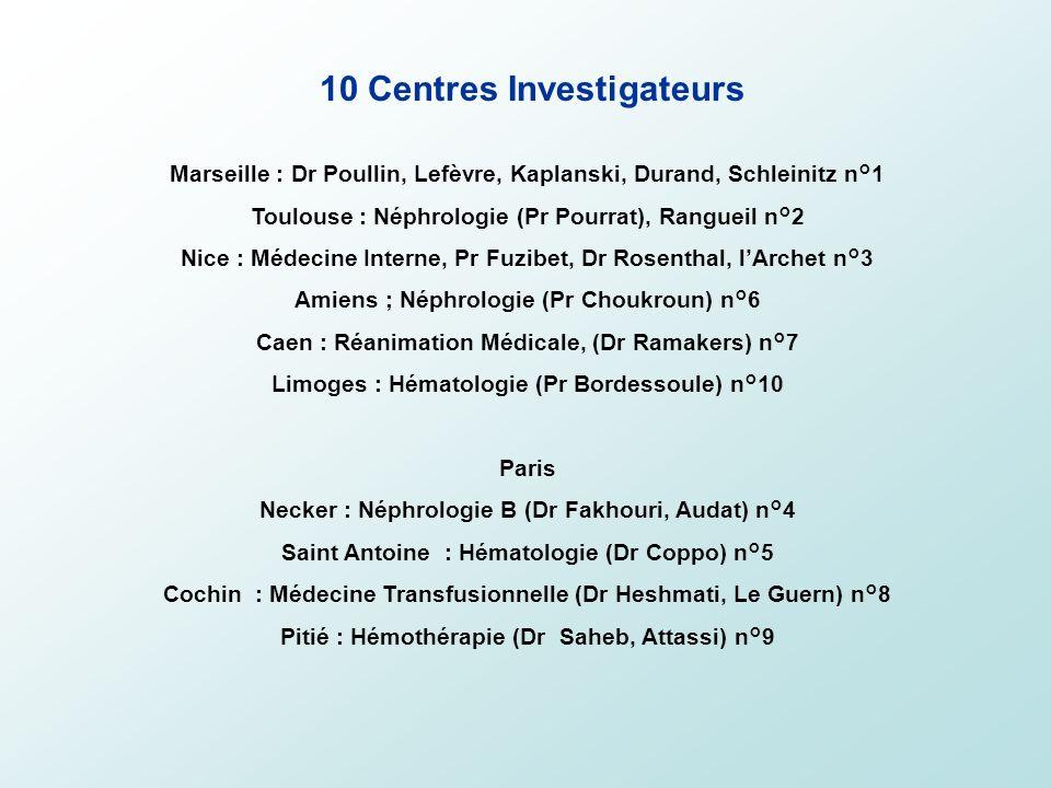 10 Centres Investigateurs Marseille : Dr Poullin, Lefèvre, Kaplanski, Durand, Schleinitz n°1 Toulouse : Néphrologie (Pr Pourrat), Rangueil n°2 Nice :
