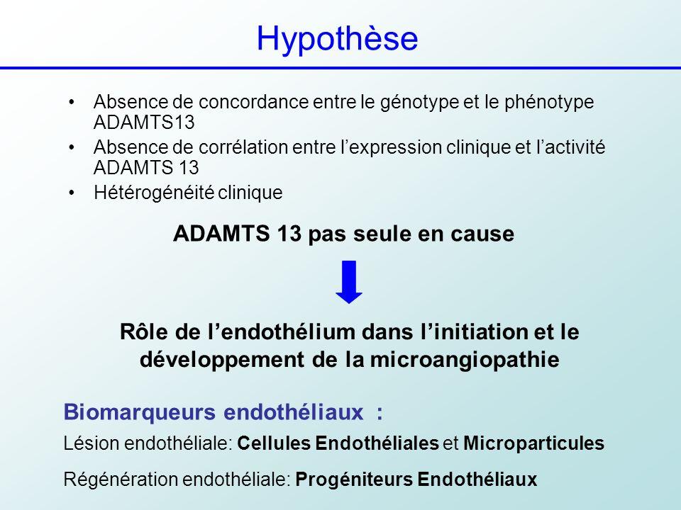Absence de concordance entre le génotype et le phénotype ADAMTS13 Absence de corrélation entre lexpression clinique et lactivité ADAMTS 13 Hétérogénéi