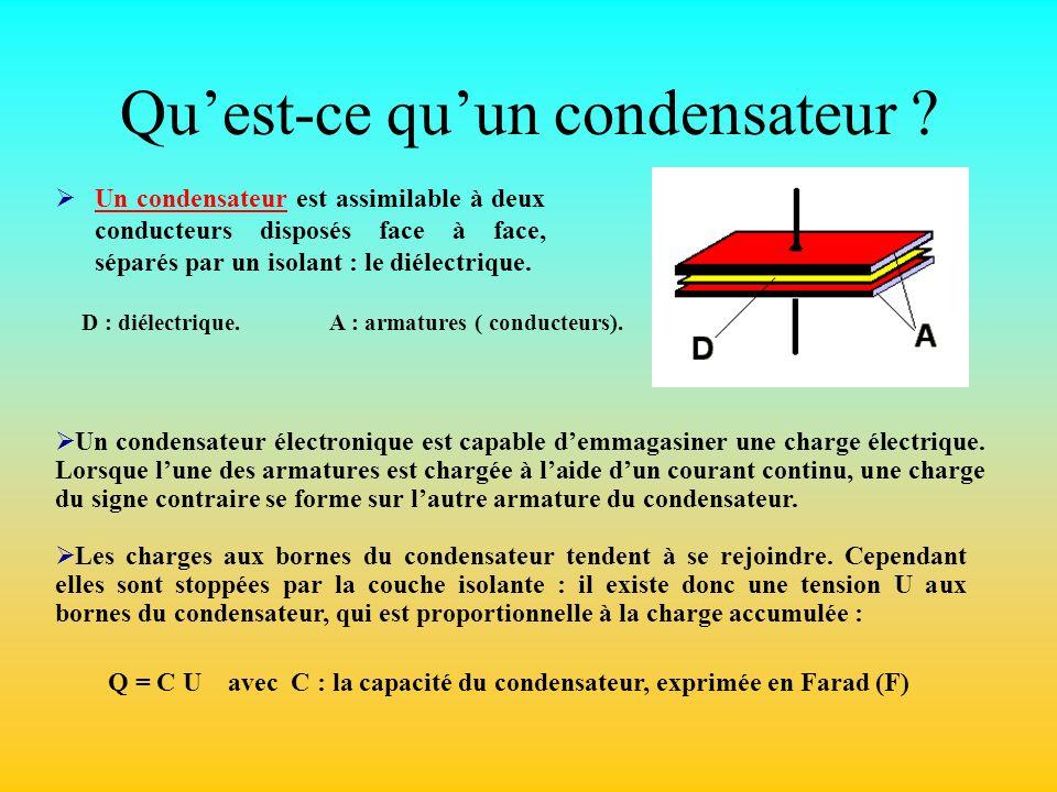 Quest-ce quun condensateur ? Un condensateur est assimilable à deux conducteurs disposés face à face, séparés par un isolant : le diélectrique. D : di