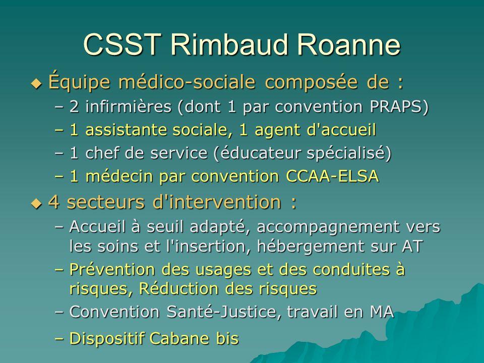 CSST Rimbaud Roanne Équipe médico-sociale composée de : Équipe médico-sociale composée de : –2 infirmières (dont 1 par convention PRAPS) –1 assistante