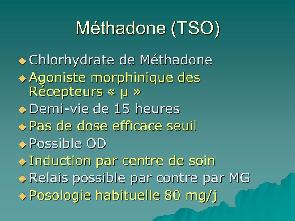 Méthadone (TSO) Chlorhydrate de Méthadone Chlorhydrate de Méthadone Agoniste morphinique des Récepteurs « μ » Agoniste morphinique des Récepteurs « μ » Demi-vie de 15 heures Demi-vie de 15 heures Pas de dose efficace seuil Pas de dose efficace seuil Possible OD Possible OD Induction par centre de soin Induction par centre de soin Relais possible par contre par MG Relais possible par contre par MG Posologie habituelle 80 mg/j Posologie habituelle 80 mg/j