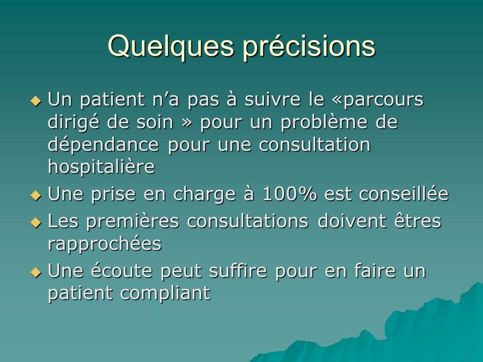 Quelques précisions Un patient na pas à suivre le «parcours dirigé de soin » pour un problème de dépendance pour une consultation hospitalière Un pati