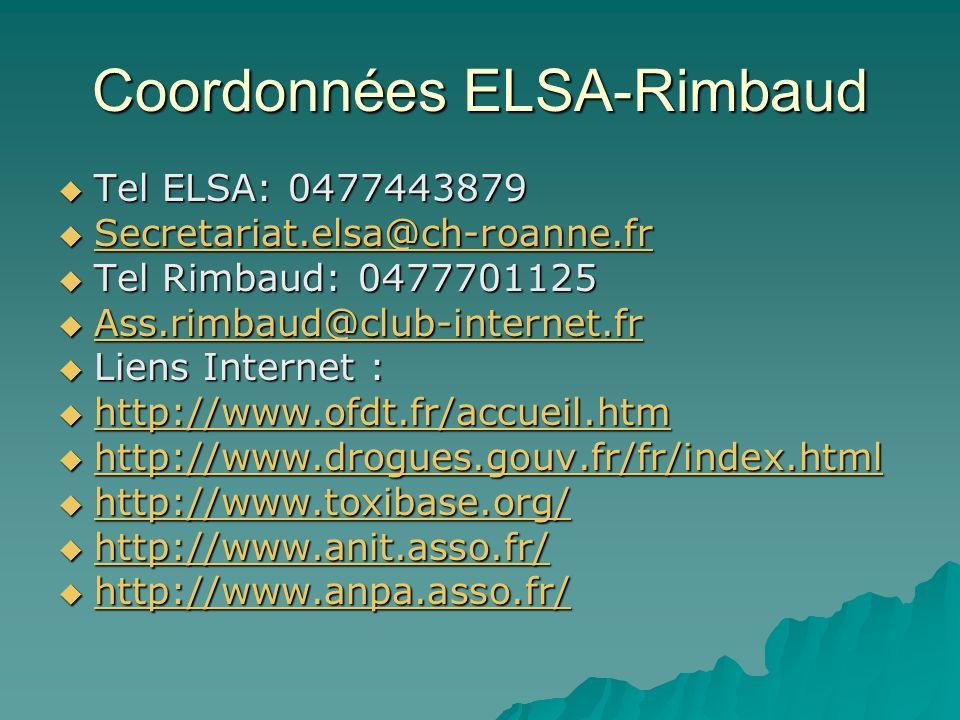 Coordonnées ELSA-Rimbaud Tel ELSA: 0477443879 Tel ELSA: 0477443879 Secretariat.elsa@ch-roanne.fr Secretariat.elsa@ch-roanne.fr Secretariat.elsa@ch-roanne.fr Tel Rimbaud: 0477701125 Tel Rimbaud: 0477701125 Ass.rimbaud@club-internet.fr Ass.rimbaud@club-internet.fr Ass.rimbaud@club-internet.fr Liens Internet : Liens Internet : http://www.ofdt.fr/accueil.htm http://www.ofdt.fr/accueil.htm http://www.ofdt.fr/accueil.htm http://www.drogues.gouv.fr/fr/index.html http://www.drogues.gouv.fr/fr/index.html http://www.drogues.gouv.fr/fr/index.html http://www.toxibase.org/ http://www.toxibase.org/ http://www.toxibase.org/ http://www.anit.asso.fr/ http://www.anit.asso.fr/ http://www.anit.asso.fr/ http://www.anpa.asso.fr/ http://www.anpa.asso.fr/ http://www.anpa.asso.fr/