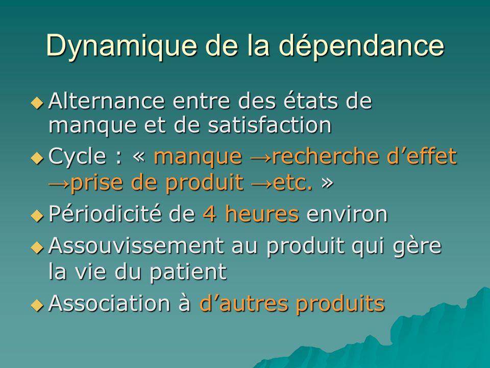 Dynamique de la dépendance Alternance entre des états de manque et de satisfaction Alternance entre des états de manque et de satisfaction Cycle : « m