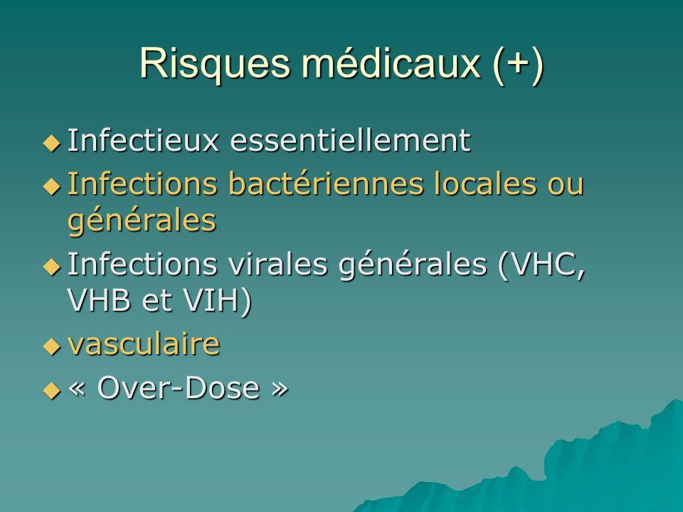 Risques médicaux (+) Infectieux essentiellement Infectieux essentiellement Infections bactériennes locales ou générales Infections bactériennes locale