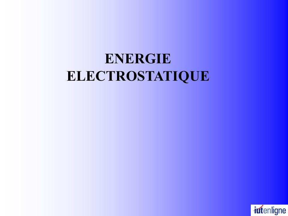ENERGIE ELECTROSTATIQUE