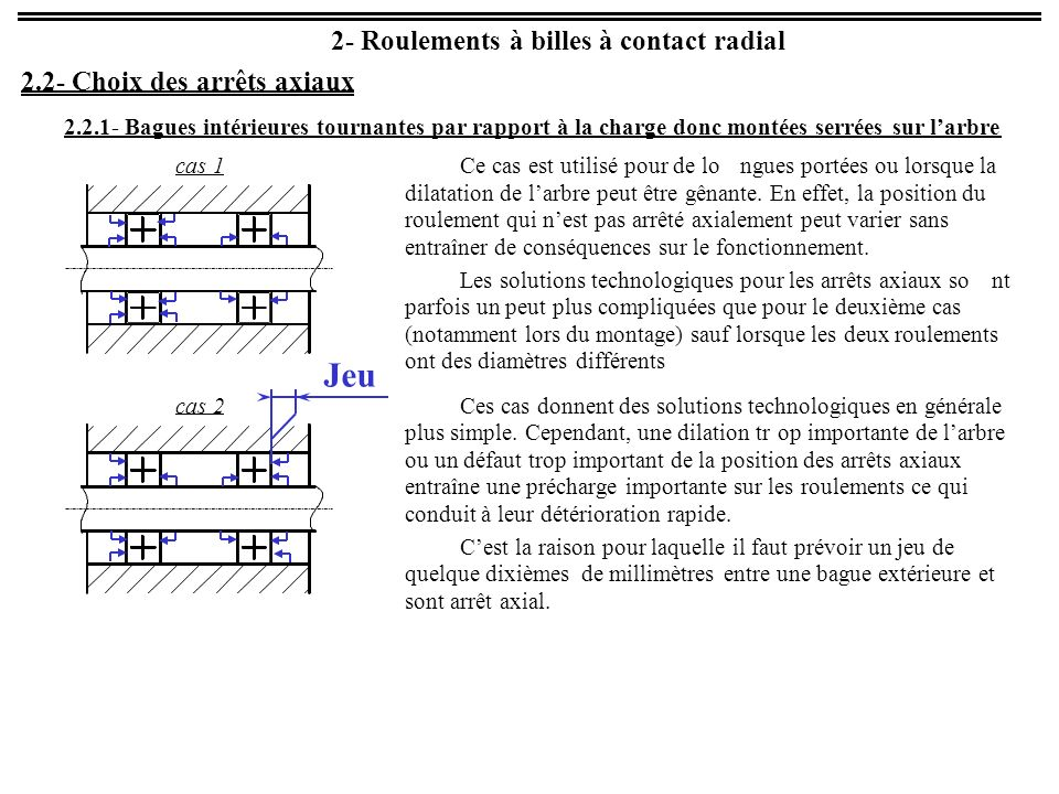 2- Roulements à billes à contact radial 2.2- Choix des arrêts axiaux 2.2.1- Bagues intérieures tournantes par rapport à la charge donc montées serrées