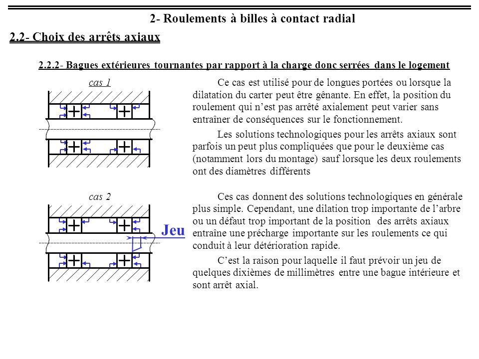 2- Roulements à billes à contact radial 2.2- Choix des arrêts axiaux Jeu 2.2.2- Bagues extérieures tournantes par rapport à la charge donc serrées dan