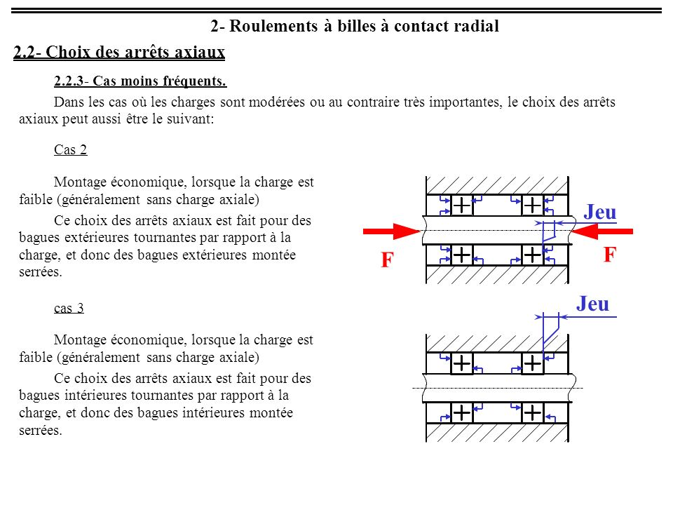 2- Roulements à billes à contact radial 2.2- Choix des arrêts axiaux 2.2.3- Cas moins fréquents. Dans les cas où les charges sont modérées ou au contr