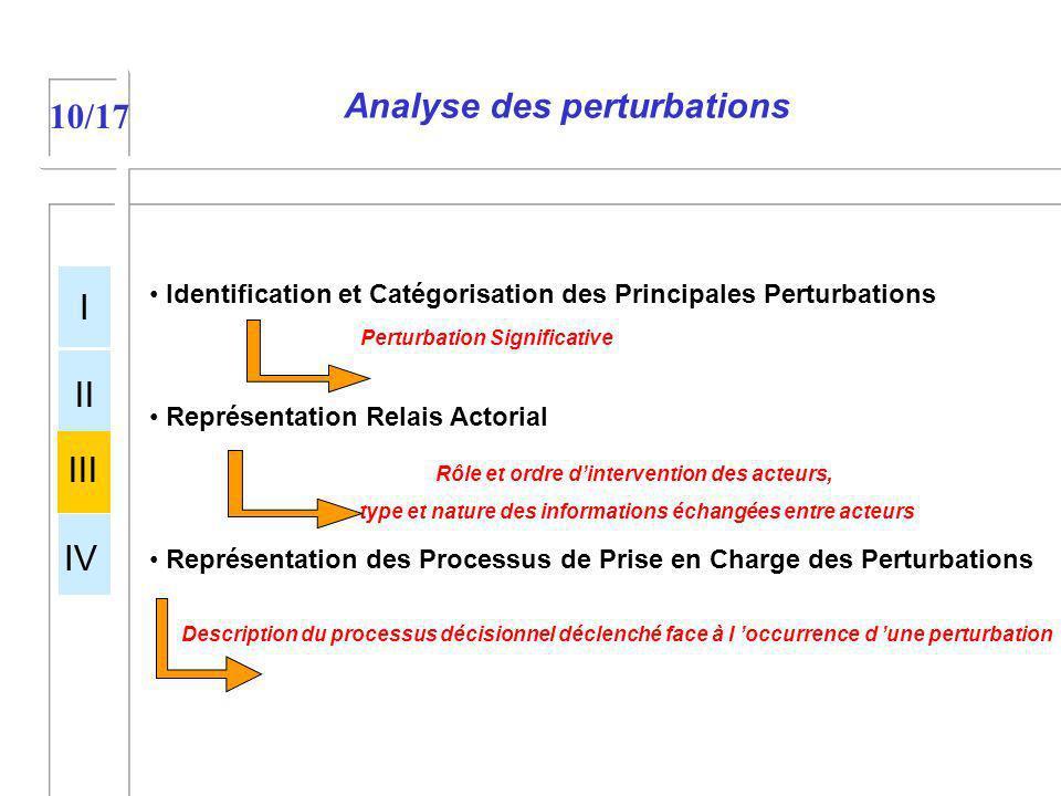 Analyse des perturbations I II III IV Identification et Catégorisation des Principales Perturbations Représentation Relais Actorial Représentation des