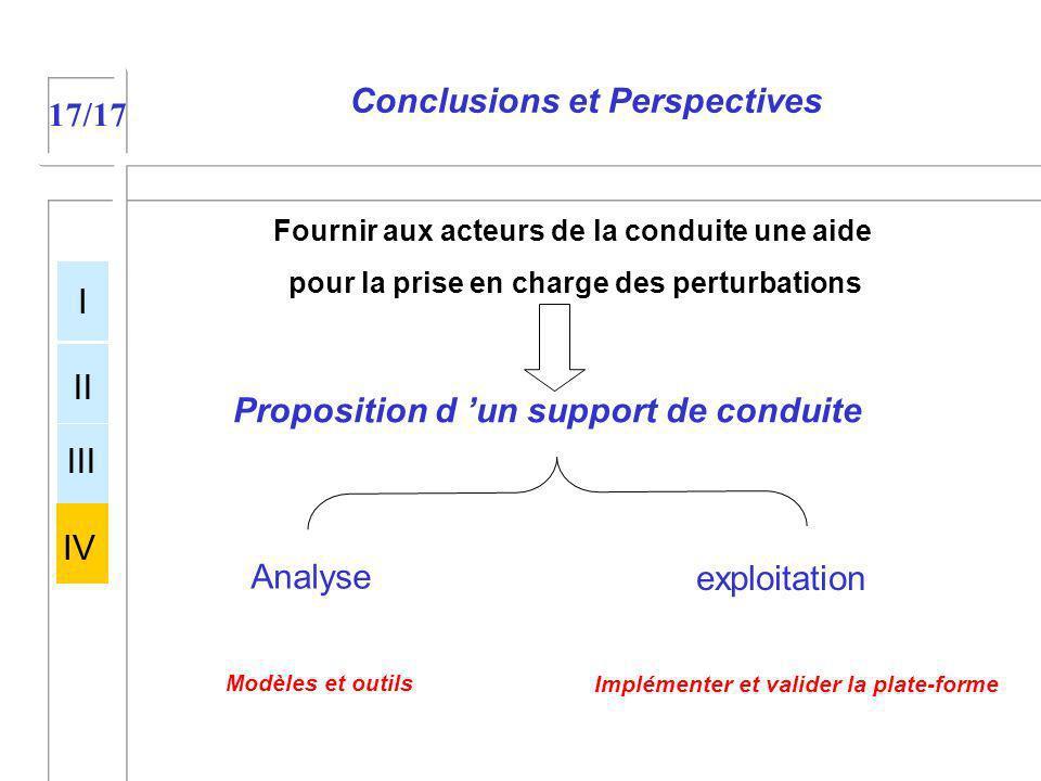I II III IV Conclusions et Perspectives 17/17 Fournir aux acteurs de la conduite une aide pour la prise en charge des perturbations Proposition d un s