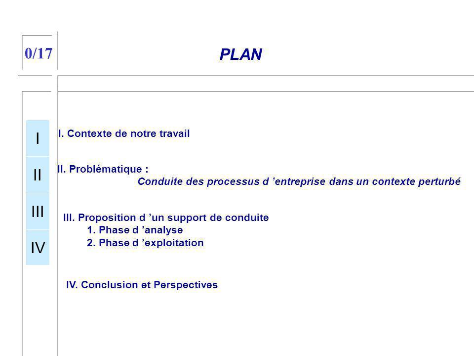 PLAN I. Contexte de notre travail I IV. Conclusion et Perspectives II. Problématique : Conduite des processus d entreprise dans un contexte perturbé I