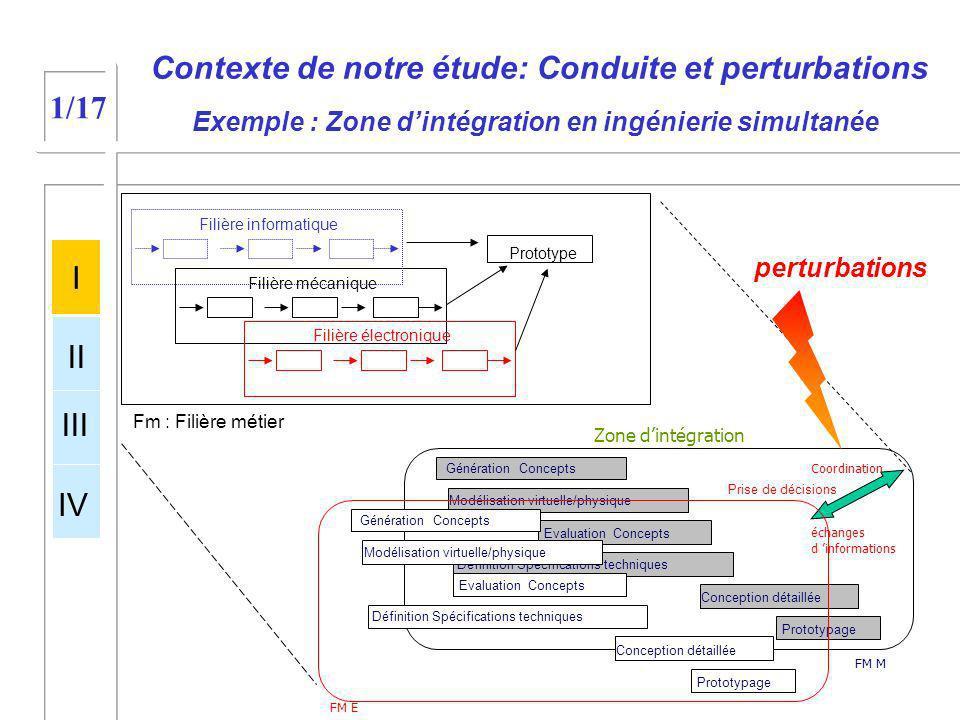 Filière mécanique Filière électronique Filière informatique Prototype Génération Concepts Modélisation virtuelle/physique Evaluation Concepts Définiti