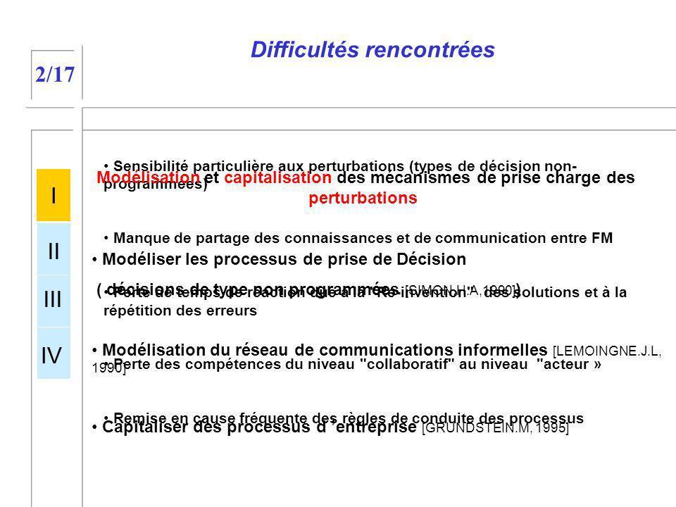 2/17 I II III IV Difficultés rencontrées Sensibilité particulière aux perturbations (types de décision non- programmées) Manque de partage des connais
