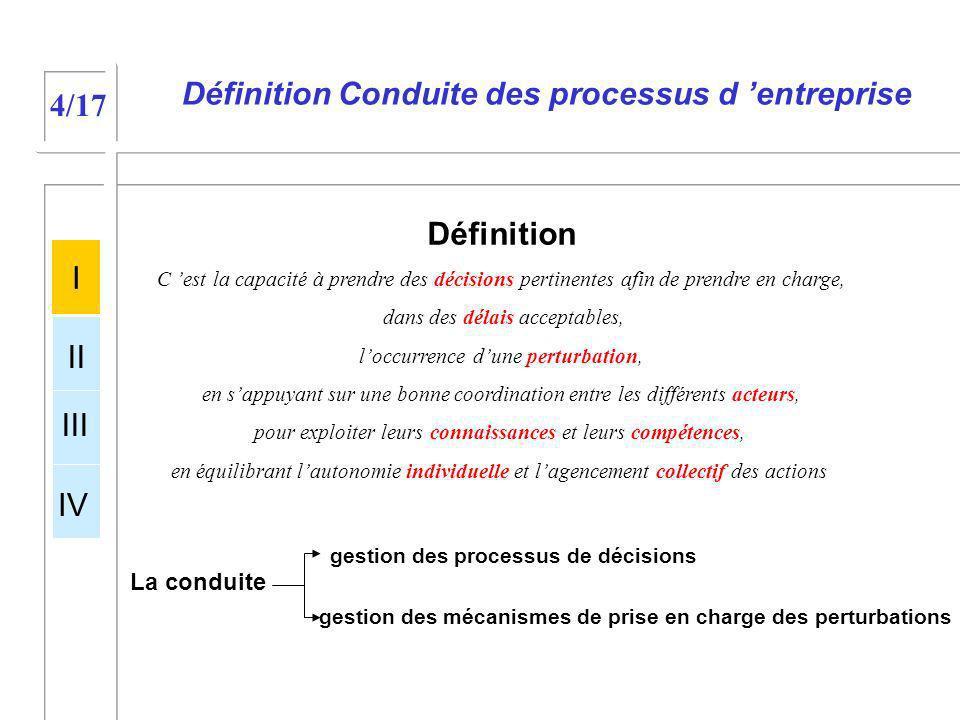 4/17 Définition Conduite des processus d entreprise Définition C est la capacité à prendre des décisions pertinentes afin de prendre en charge, dans d