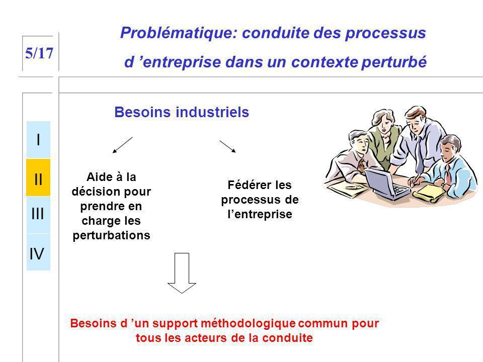 I II III IV 5/17 Problématique: conduite des processus d entreprise dans un contexte perturbé Besoins industriels Besoins d un support méthodologique