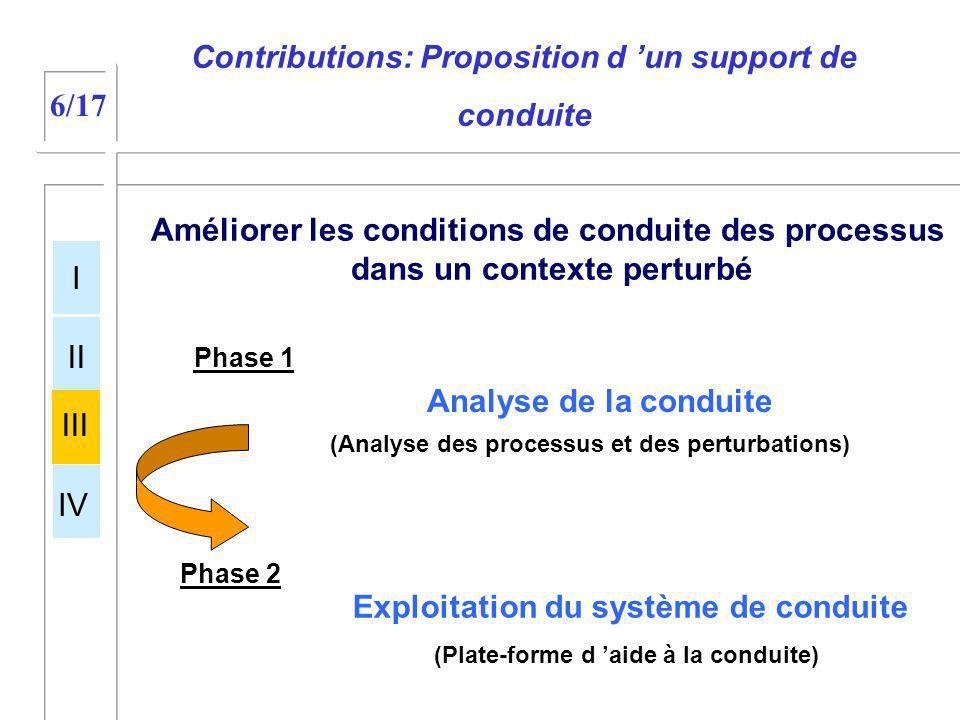Améliorer les conditions de conduite des processus dans un contexte perturbé Contributions: Proposition d un support de conduite (Analyse des processu