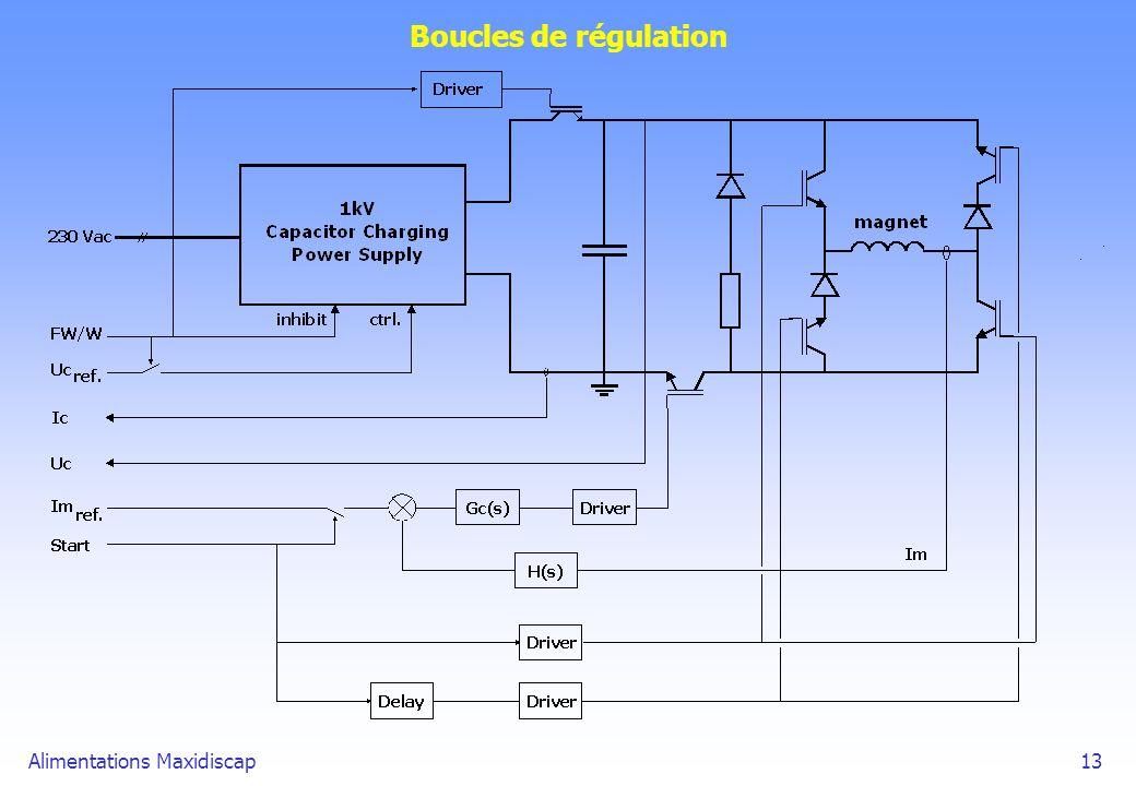 Alimentations Maxidiscap13 Boucles de régulation
