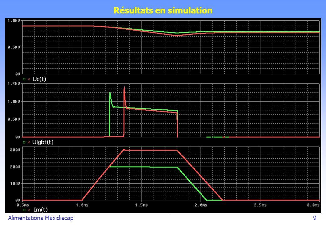Alimentations Maxidiscap9 Résultats en simulation