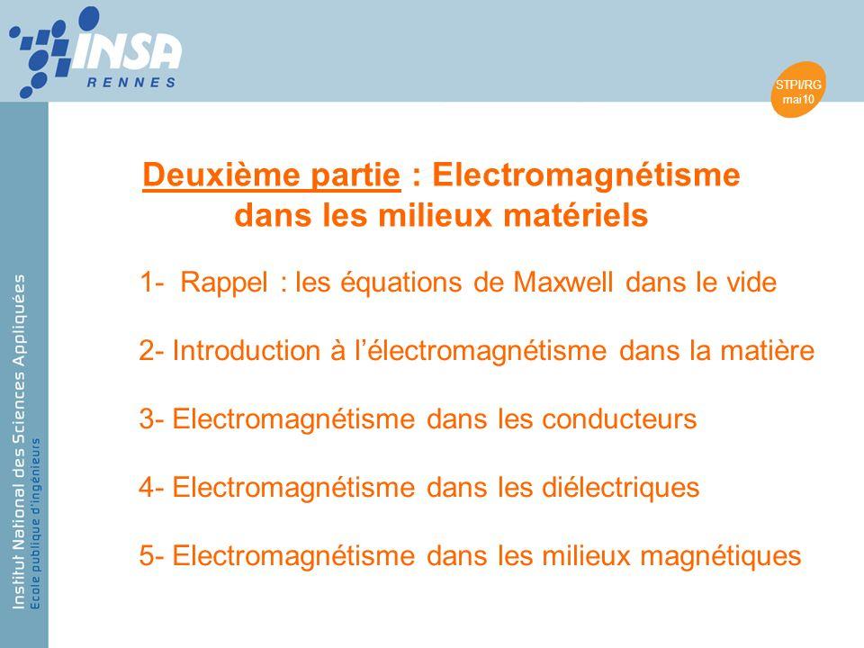 STPI/RG mai10 Deuxième partie : Electromagnétisme dans les milieux matériels 1- Rappel : les équations de Maxwell dans le vide 3- Electromagnétisme dans les conducteurs 5- Electromagnétisme dans les milieux magnétiques 4- Electromagnétisme dans les diélectriques 2- Introduction à lélectromagnétisme dans la matière