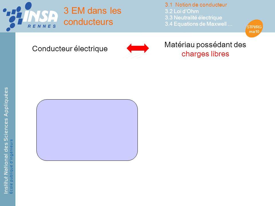STPI/RG mai10 Conducteur électrique Matériau possédant des charges libres 3 EM dans les conducteurs 3.1 Notion de conducteur 3.2 Loi dOhm 3.3 Neutralité électrique 3.4 Equations de Maxwell …