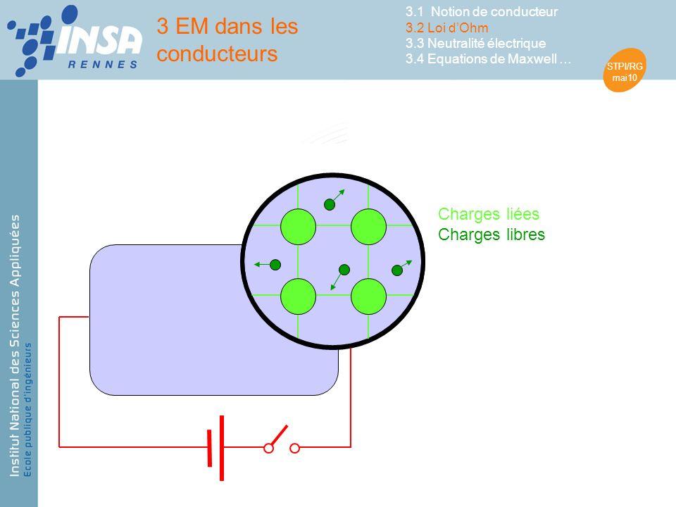 STPI/RG mai10 Charges liées Charges libres 3 EM dans les conducteurs 3.1 Notion de conducteur 3.2 Loi dOhm 3.3 Neutralité électrique 3.4 Equations de Maxwell …