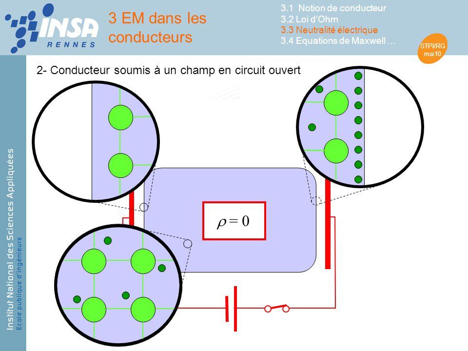 STPI/RG mai10 = 0 2- Conducteur soumis à un champ en circuit ouvert 3 EM dans les conducteurs 3.1 Notion de conducteur 3.2 Loi dOhm 3.3 Neutralité électrique 3.4 Equations de Maxwell …