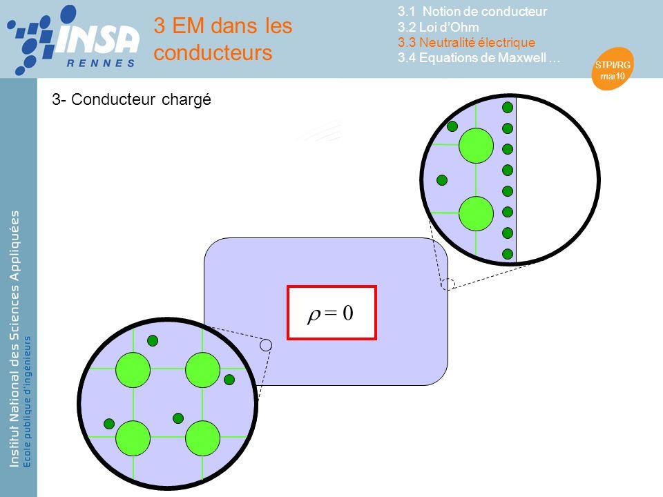 STPI/RG mai10 = 0 3- Conducteur chargé 3 EM dans les conducteurs 3.1 Notion de conducteur 3.2 Loi dOhm 3.3 Neutralité électrique 3.4 Equations de Maxwell …