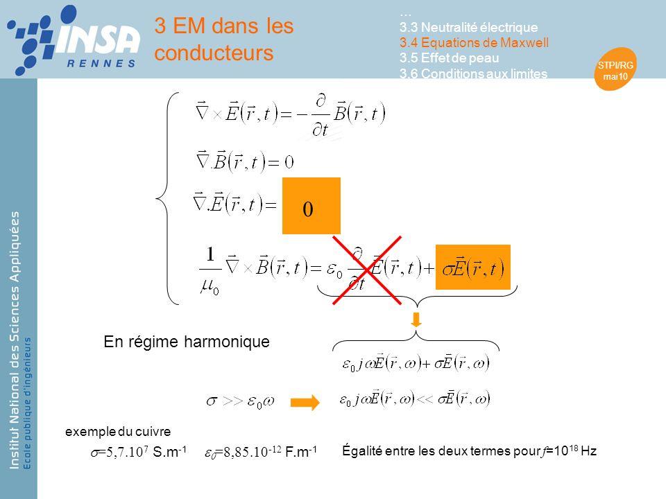 STPI/RG mai10 En régime harmonique =5,7.10 7 S.m -1 =8,85.10 -12 F.m -1 Égalité entre les deux termes pour f =10 18 Hz exemple du cuivre 3 EM dans les conducteurs … 3.3 Neutralité électrique 3.4 Equations de Maxwell 3.5 Effet de peau 3.6 Conditions aux limites 0