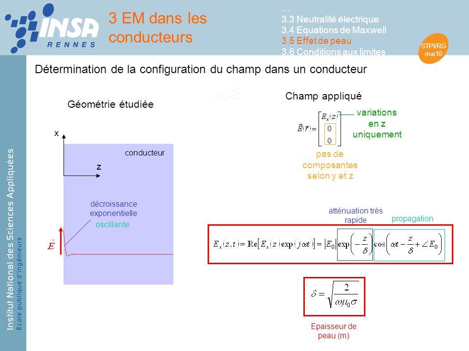STPI/RG mai10 Champ appliqué conducteur z x Détermination de la configuration du champ dans un conducteur pas de composantes selon y et z variations en z uniquement Epaisseur de peau (m) atténuation très rapide propagation décroissance exponentielle oscillante 3 EM dans les conducteurs … 3.3 Neutralité électrique 3.4 Equations de Maxwell 3.5 Effet de peau 3.6 Conditions aux limites Géométrie étudiée