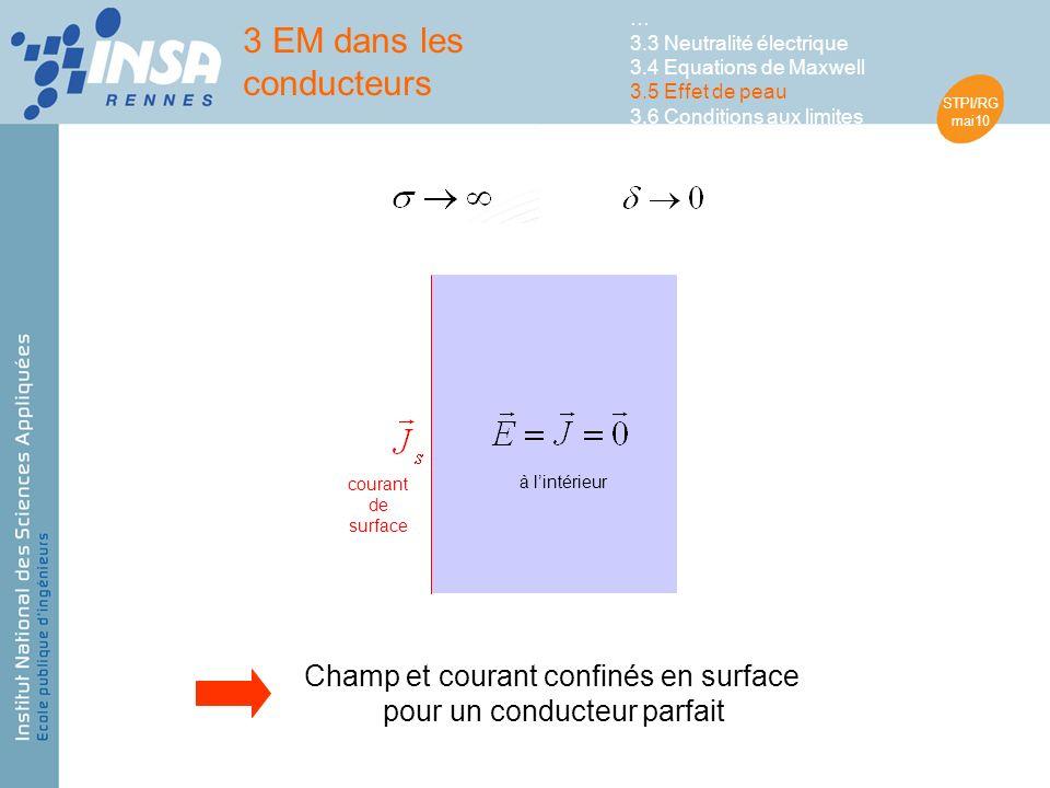 STPI/RG mai10 à lintérieur courant de surface 3 EM dans les conducteurs … 3.3 Neutralité électrique 3.4 Equations de Maxwell 3.5 Effet de peau 3.6 Conditions aux limites Champ et courant confinés en surface pour un conducteur parfait
