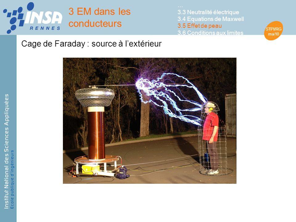 STPI/RG mai10 3 EM dans les conducteurs … 3.3 Neutralité électrique 3.4 Equations de Maxwell 3.5 Effet de peau 3.6 Conditions aux limites Cage de Faraday : source à lextérieur