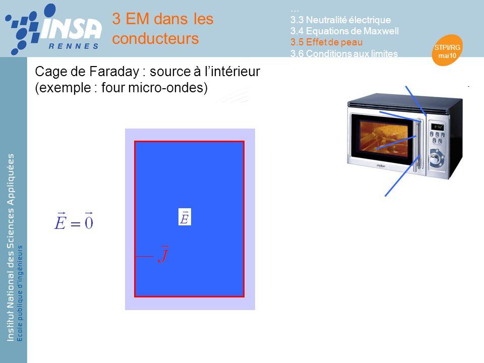 STPI/RG mai10 3 EM dans les conducteurs … 3.3 Neutralité électrique 3.4 Equations de Maxwell 3.5 Effet de peau 3.6 Conditions aux limites Cage de Faraday : source à lintérieur (exemple : four micro-ondes)
