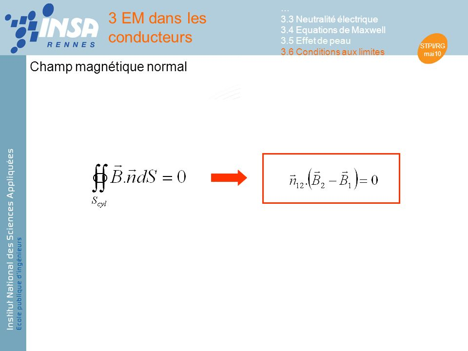 STPI/RG mai10 … 3.3 Neutralité électrique 3.4 Equations de Maxwell 3.5 Effet de peau 3.6 Conditions aux limites 3 EM dans les conducteurs Champ magnétique normal