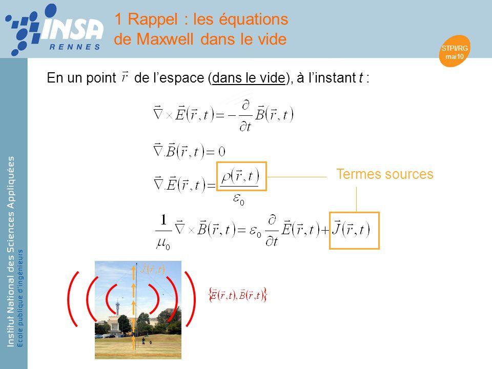 STPI/RG mai10 Termes sources En un point de lespace (dans le vide), à linstant t : 1 Rappel : les équations de Maxwell dans le vide