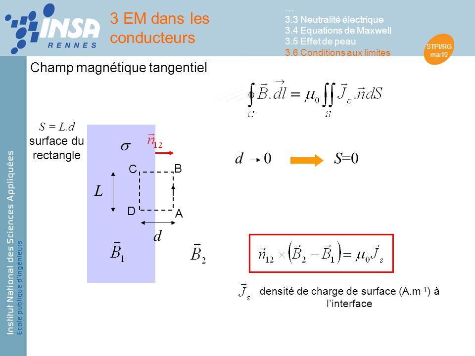 STPI/RG mai10 S = L.d surface du rectangle A B C D d0S=0 d L 3 EM dans les conducteurs … 3.3 Neutralité électrique 3.4 Equations de Maxwell 3.5 Effet de peau 3.6 Conditions aux limites densité de charge de surface (A.m -1 ) à linterface Champ magnétique tangentiel