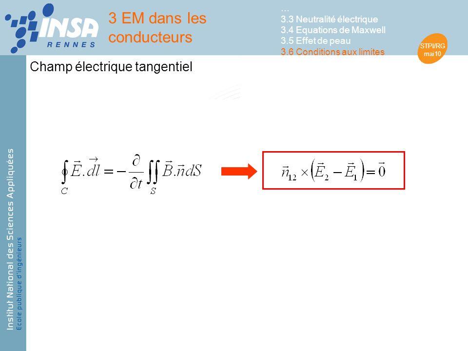 STPI/RG mai10 3 EM dans les conducteurs … 3.3 Neutralité électrique 3.4 Equations de Maxwell 3.5 Effet de peau 3.6 Conditions aux limites Champ électrique tangentiel