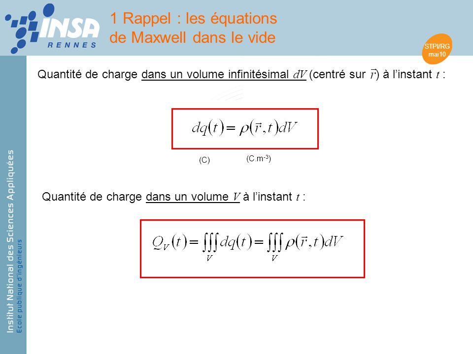 STPI/RG mai10 Quantité de charge dans un volume infinitésimal dV (centré sur ) à linstant t : Quantité de charge dans un volume V à linstant t : (C) (C.m -3 ) 1 Rappel : les équations de Maxwell dans le vide